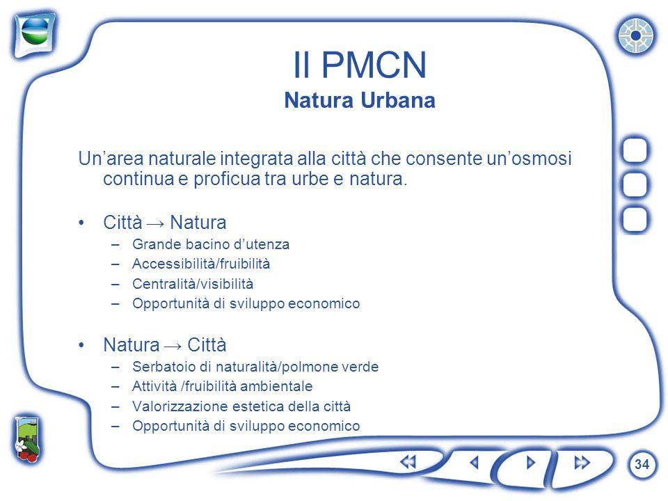 34 Il PMCN Natura Urbana Unarea naturale integrata alla città che consente unosmosi continua e proficua tra urbe e natura. Città Natura –Grande bacino