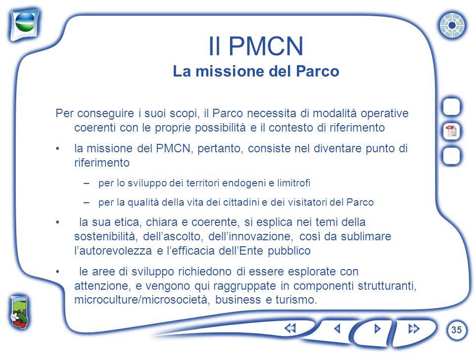 35 Il PMCN La missione del Parco Per conseguire i suoi scopi, il Parco necessita di modalità operative coerenti con le proprie possibilità e il contes