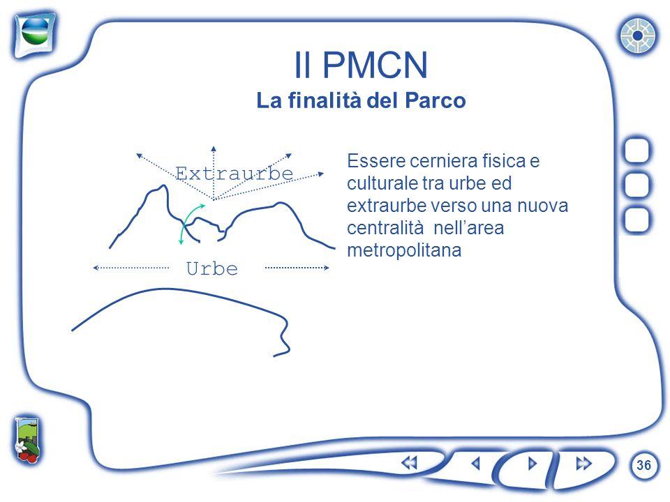 36 Il PMCN La finalità del Parco Essere cerniera fisica e culturale tra urbe ed extraurbe verso una nuova centralità nellarea metropolitana Urbe Extra