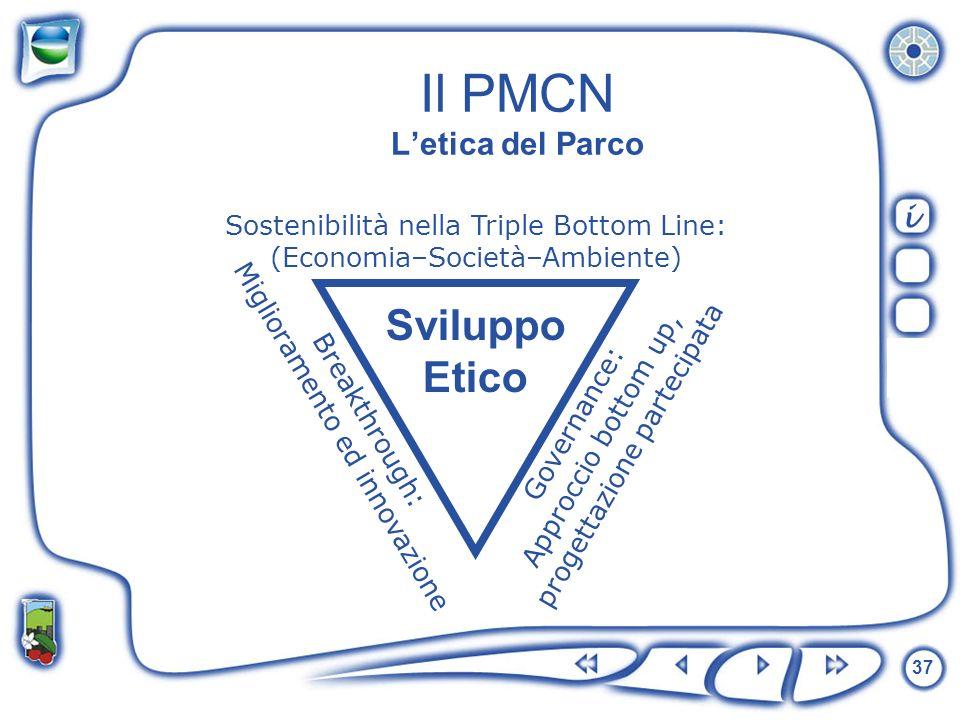 37 Il PMCN Letica del Parco Sviluppo Etico Sostenibilità nella Triple Bottom Line: (Economia–Società–Ambiente) Governance: Approccio bottom up, proget