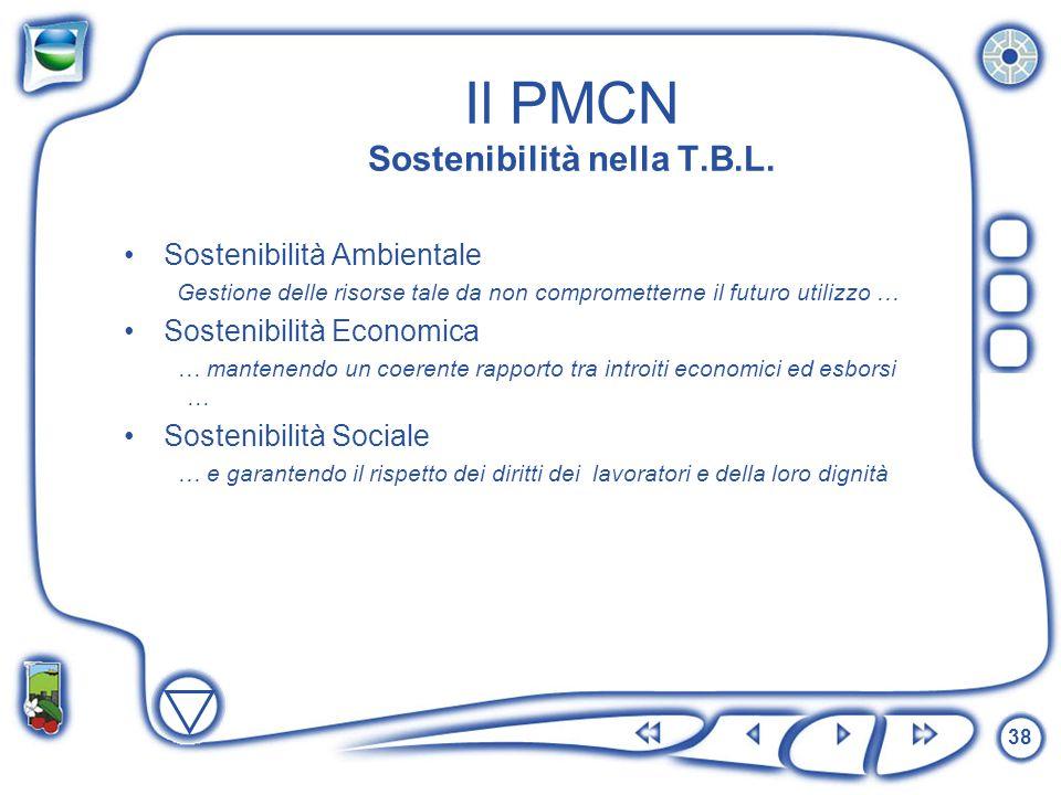 38 Il PMCN Sostenibilità nella T.B.L. Sostenibilità Ambientale Gestione delle risorse tale da non comprometterne il futuro utilizzo … Sostenibilità Ec