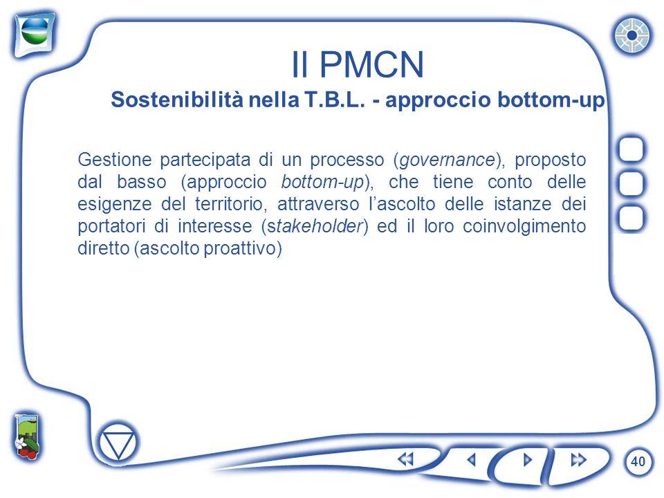 40 Il PMCN Sostenibilità nella T.B.L. - approccio bottom-up Gestione partecipata di un processo (governance), proposto dal basso (approccio bottom-up)