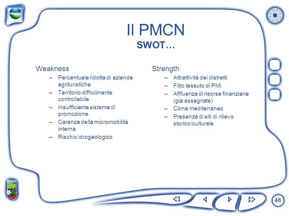 46 Il PMCN SWOT… Weakness –Percentuale ridotta di aziende agrituristiche –Territorio difficilmente controllabile –Insufficiente sistema di promozione