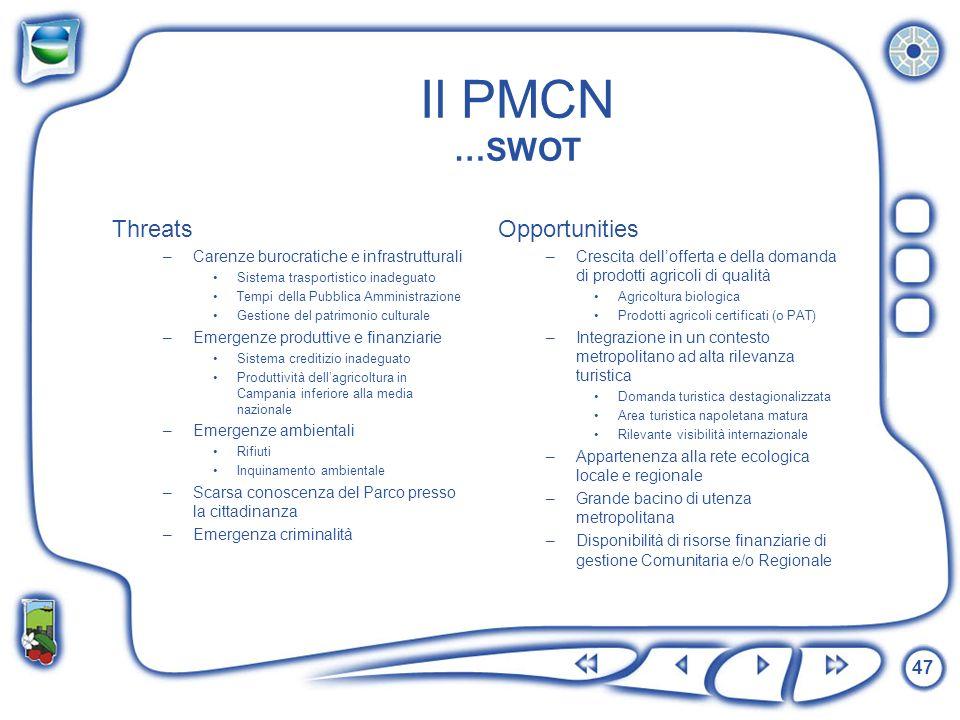 47 Il PMCN …SWOT Threats –Carenze burocratiche e infrastrutturali Sistema trasportistico inadeguato Tempi della Pubblica Amministrazione Gestione del