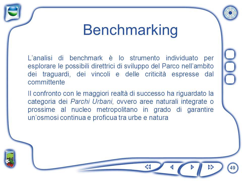 49 Benchmarking Lanalisi di benchmark è lo strumento individuato per esplorare le possibili direttrici di sviluppo del Parco nellambito dei traguardi,