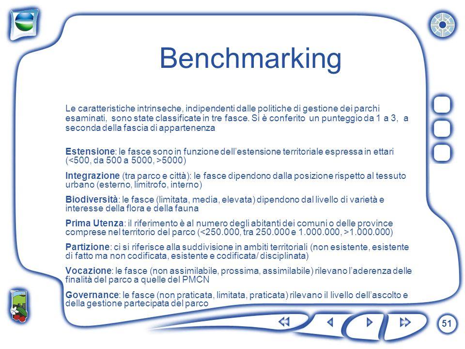 51 Benchmarking Le caratteristiche intrinseche, indipendenti dalle politiche di gestione dei parchi esaminati, sono state classificate in tre fasce. S
