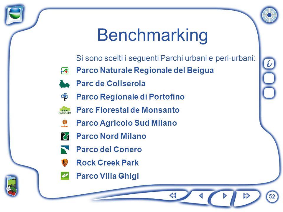 52 Benchmarking Si sono scelti i seguenti Parchi urbani e peri-urbani: Parco Naturale Regionale del Beigua Parc de Collserola Parco Regionale di Porto