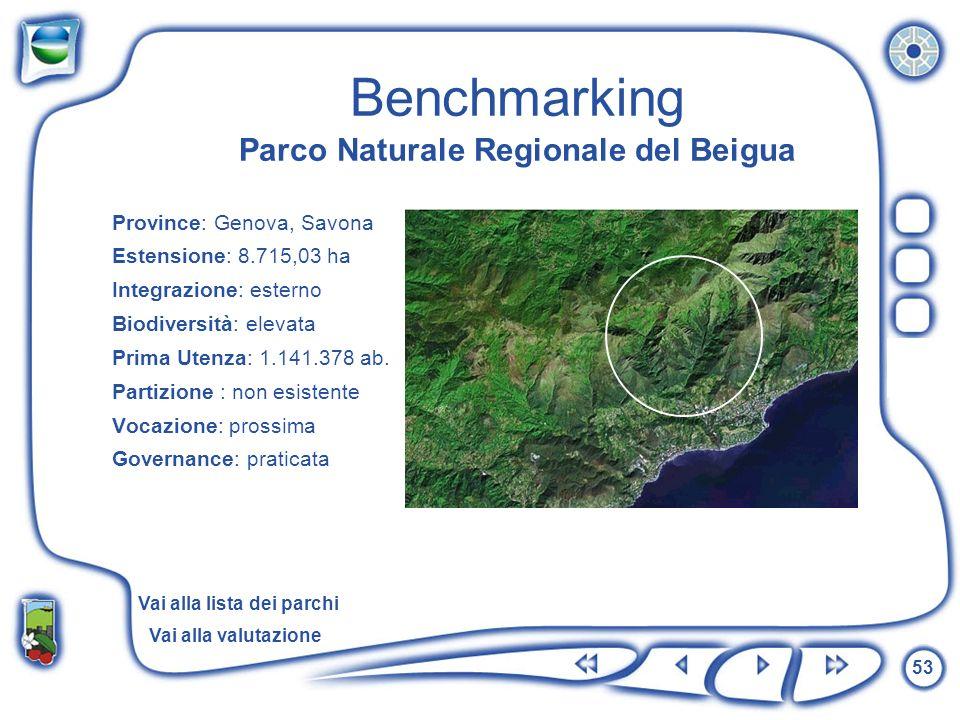 53 Benchmarking Parco Naturale Regionale del Beigua Province: Genova, Savona Estensione: 8.715,03 ha Integrazione: esterno Biodiversità: elevata Prima