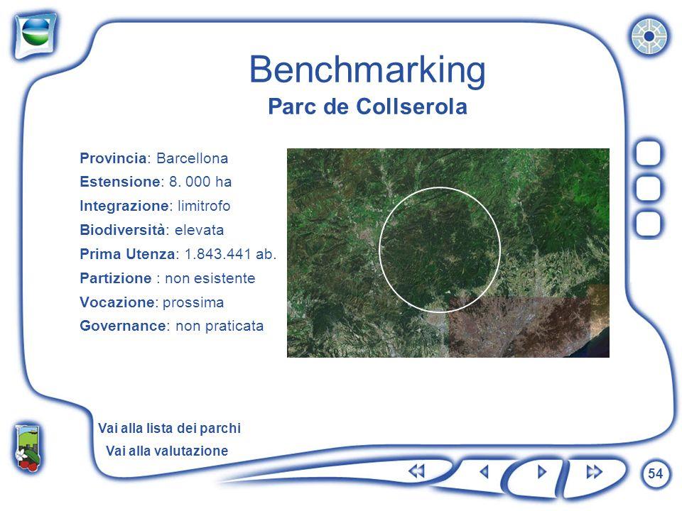 54 Benchmarking Parc de Collserola Provincia: Barcellona Estensione: 8. 000 ha Integrazione: limitrofo Biodiversità: elevata Prima Utenza: 1.843.441 a
