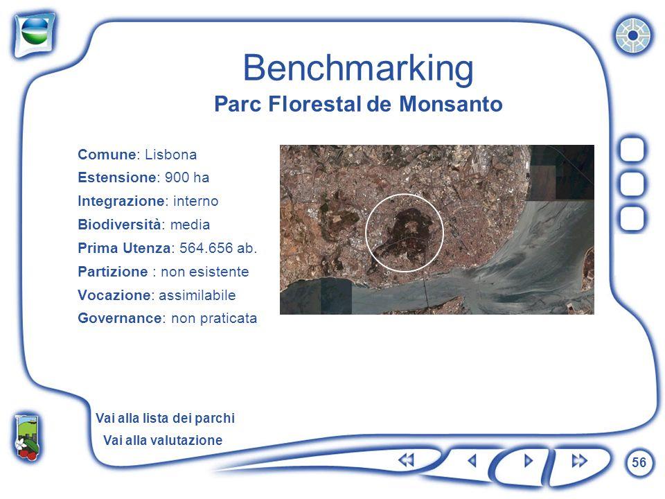 56 Benchmarking Parc Florestal de Monsanto Comune: Lisbona Estensione: 900 ha Integrazione: interno Biodiversità: media Prima Utenza: 564.656 ab. Part