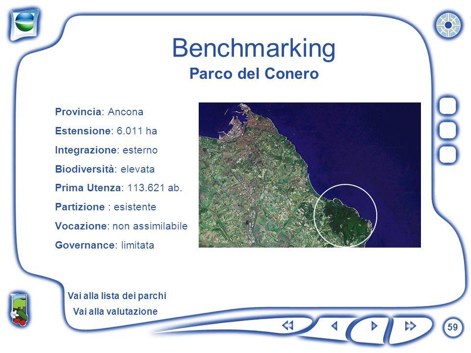 59 Benchmarking Parco del Conero Provincia: Ancona Estensione: 6.011 ha Integrazione: esterno Biodiversità: elevata Prima Utenza: 113.621 ab. Partizio