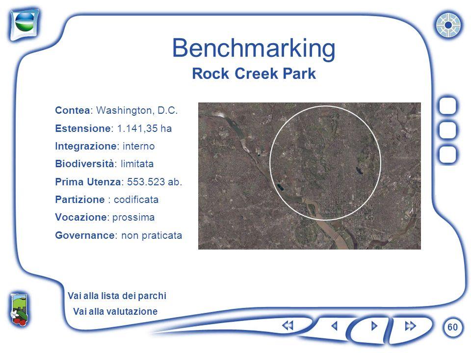 60 Benchmarking Rock Creek Park Contea: Washington, D.C. Estensione: 1.141,35 ha Integrazione: interno Biodiversità: limitata Prima Utenza: 553.523 ab
