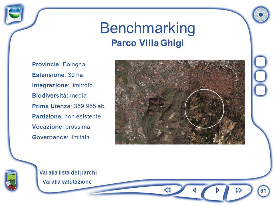 61 Benchmarking Parco Villa Ghigi Provincia: Bologna Estensione: 30 ha Integrazione: limitrofo Biodiversità: media Prima Utenza: 369.955 ab. Partizion