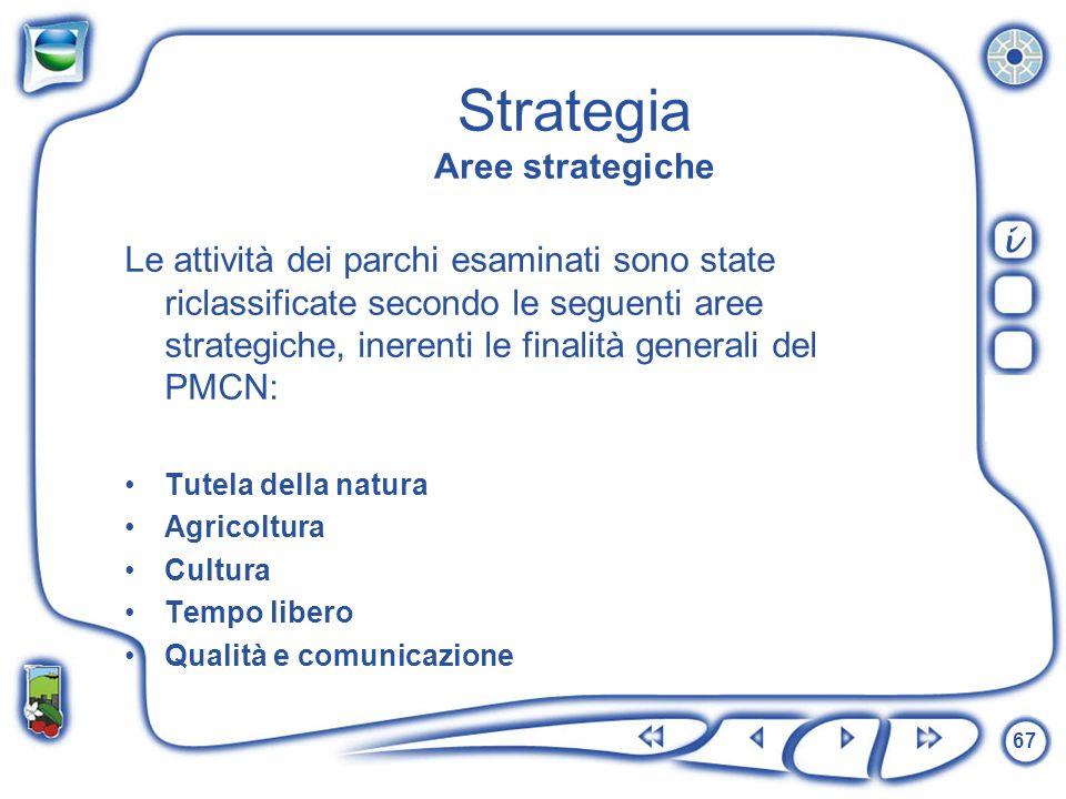 67 Strategia Aree strategiche Le attività dei parchi esaminati sono state riclassificate secondo le seguenti aree strategiche, inerenti le finalità ge