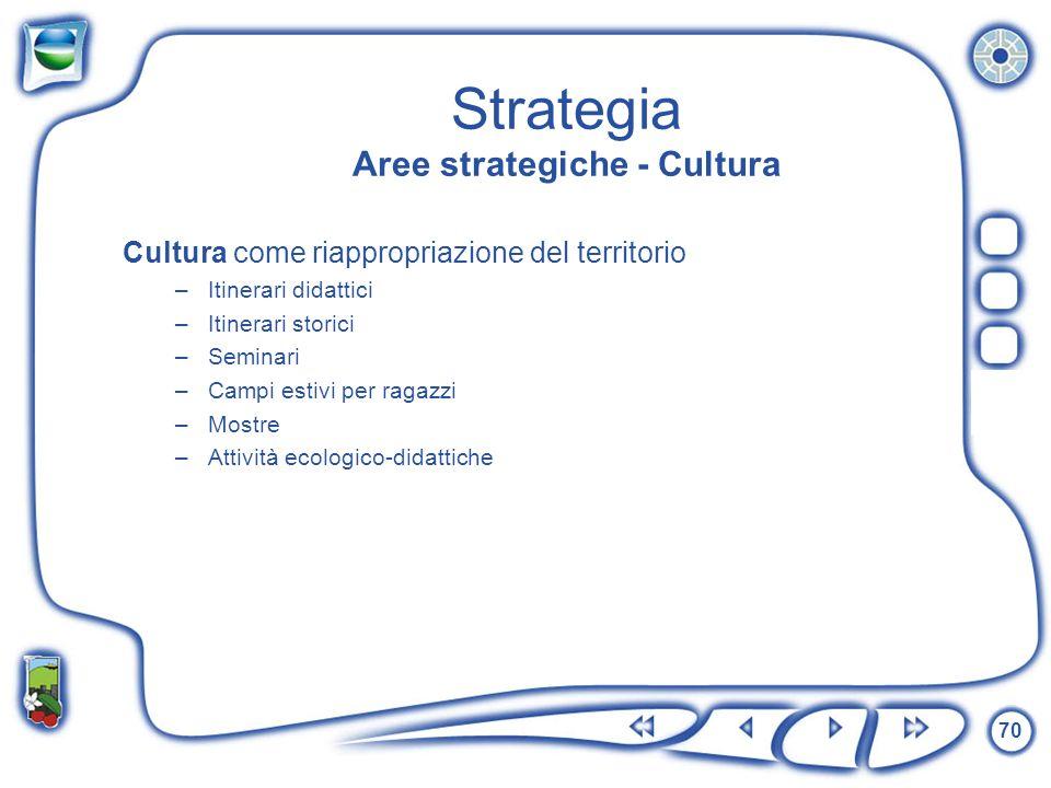 70 Strategia Aree strategiche - Cultura Cultura come riappropriazione del territorio –Itinerari didattici –Itinerari storici –Seminari –Campi estivi p