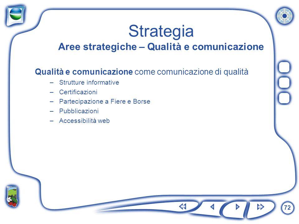 72 Strategia Aree strategiche – Qualità e comunicazione Qualità e comunicazione come comunicazione di qualità –Strutture informative –Certificazioni –
