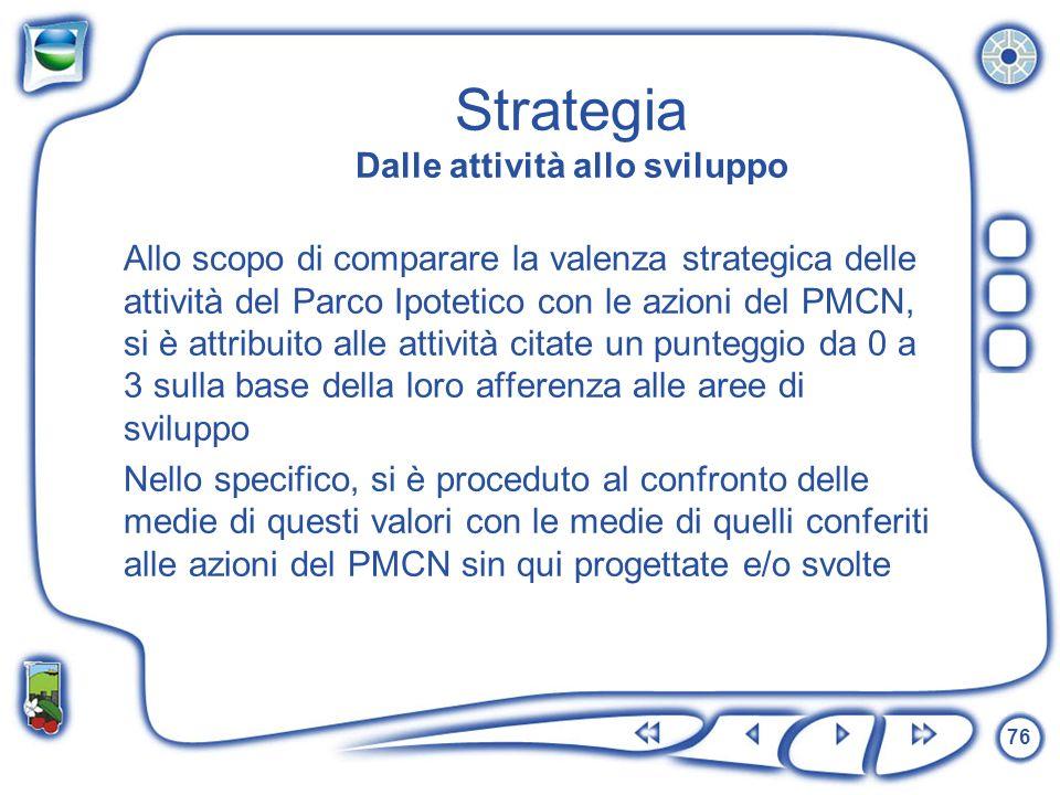 76 Strategia Dalle attività allo sviluppo Allo scopo di comparare la valenza strategica delle attività del Parco Ipotetico con le azioni del PMCN, si