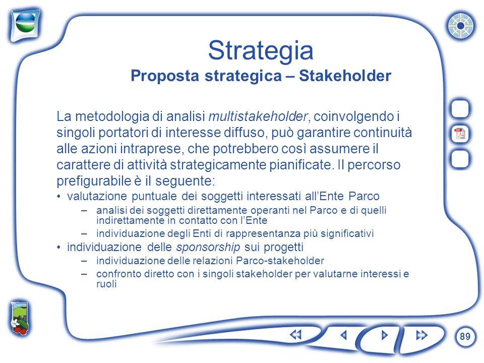 89 Strategia Proposta strategica – Stakeholder La metodologia di analisi multistakeholder, coinvolgendo i singoli portatori di interesse diffuso, può