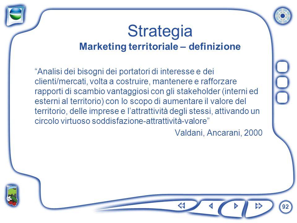 92 Strategia Marketing territoriale – definizione Analisi dei bisogni dei portatori di interesse e dei clienti/mercati, volta a costruire, mantenere e