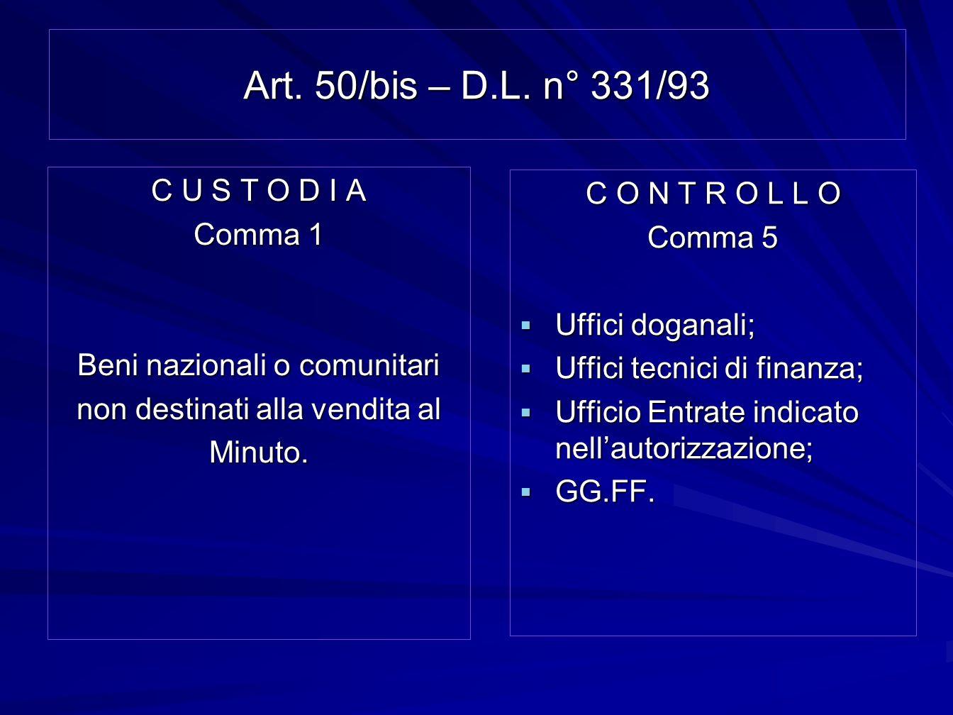 Art. 50/bis – D.L. n° 331/93 C U S T O D I A Comma 1 Beni nazionali o comunitari non destinati alla vendita al Minuto. C O N T R O L L O Comma 5 Uffic