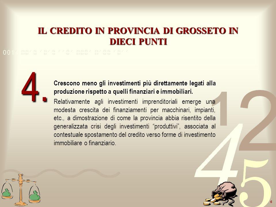 7 Finanziamenti per cassa oltre il breve termine per destinazione economica dellinvestimento in provincia di Grosseto, in Toscana, nel Centro ed in Italia (Anni 2000 e 2007, valori percentuali) Fonte: Elaborazioni Istituto G.