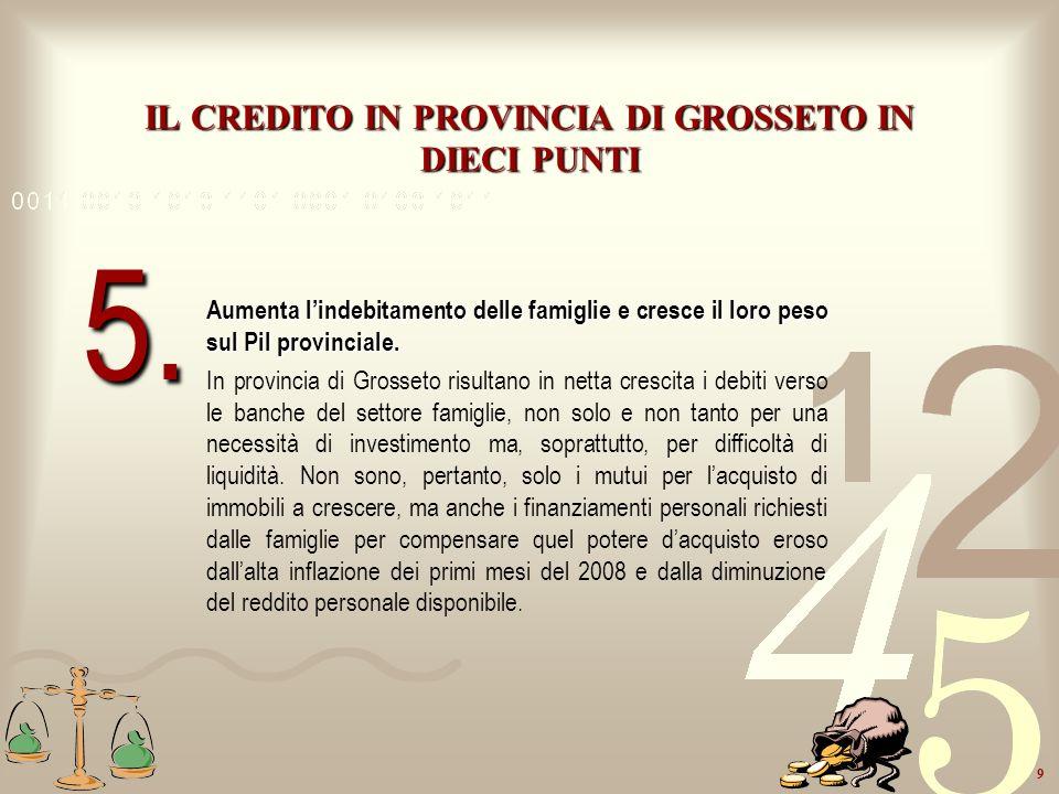 10 Il debito degli italiani confrontato con i principali Paesi europei ed USA (2007) Fonte: Elaborazioni Istituto G.