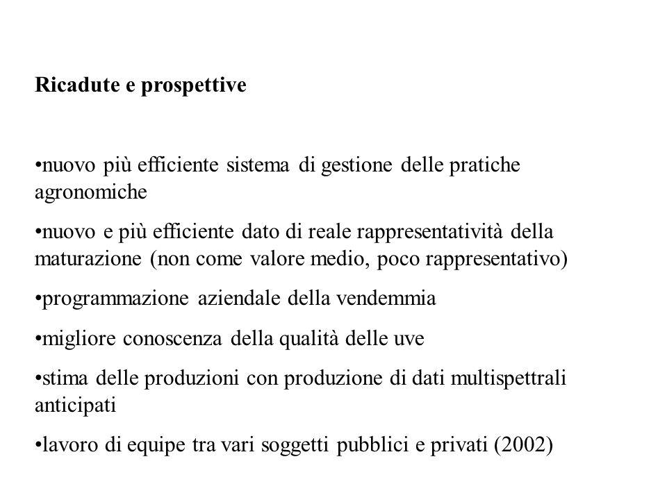 Ricadute e prospettive nuovo più efficiente sistema di gestione delle pratiche agronomiche nuovo e più efficiente dato di reale rappresentatività dell