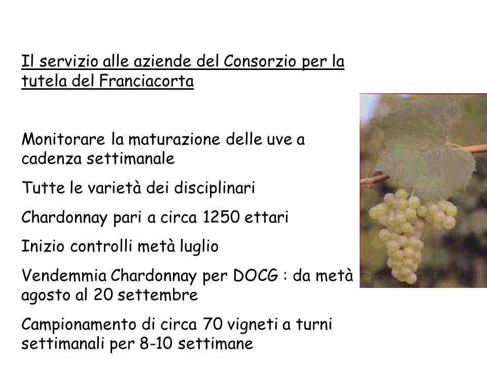 Il servizio alle aziende del Consorzio per la tutela del Franciacorta Monitorare la maturazione delle uve a cadenza settimanale Tutte le varietà dei d