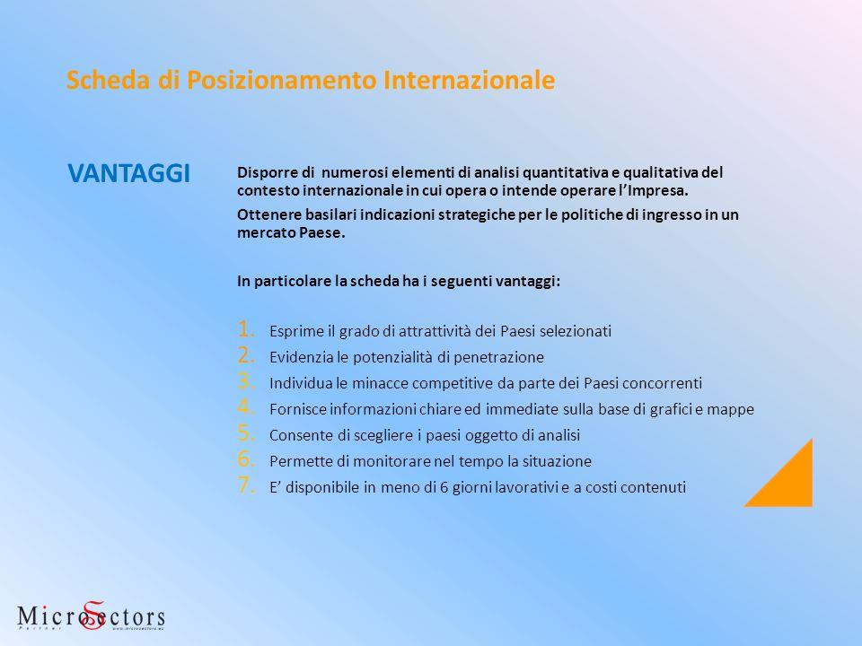 VANTAGGI Disporre di numerosi elementi di analisi quantitativa e qualitativa del contesto internazionale in cui opera o intende operare lImpresa. Otte