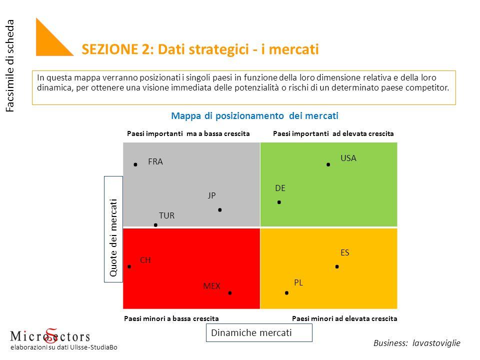SEZIONE 2: Dati strategici - i mercati In questa mappa verranno posizionati i singoli paesi in funzione della loro dimensione relativa e della loro di