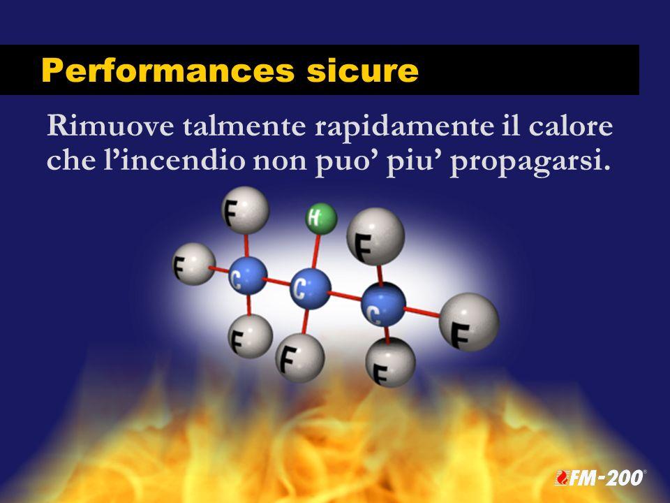 Performances sicure Rimuove talmente rapidamente il calore che lincendio non puo piu propagarsi.