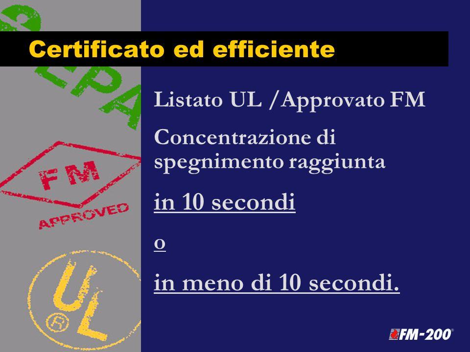 Certificato ed efficiente Listato UL /Approvato FM Concentrazione di spegnimento raggiunta in 10 secondi o in meno di 10 secondi.