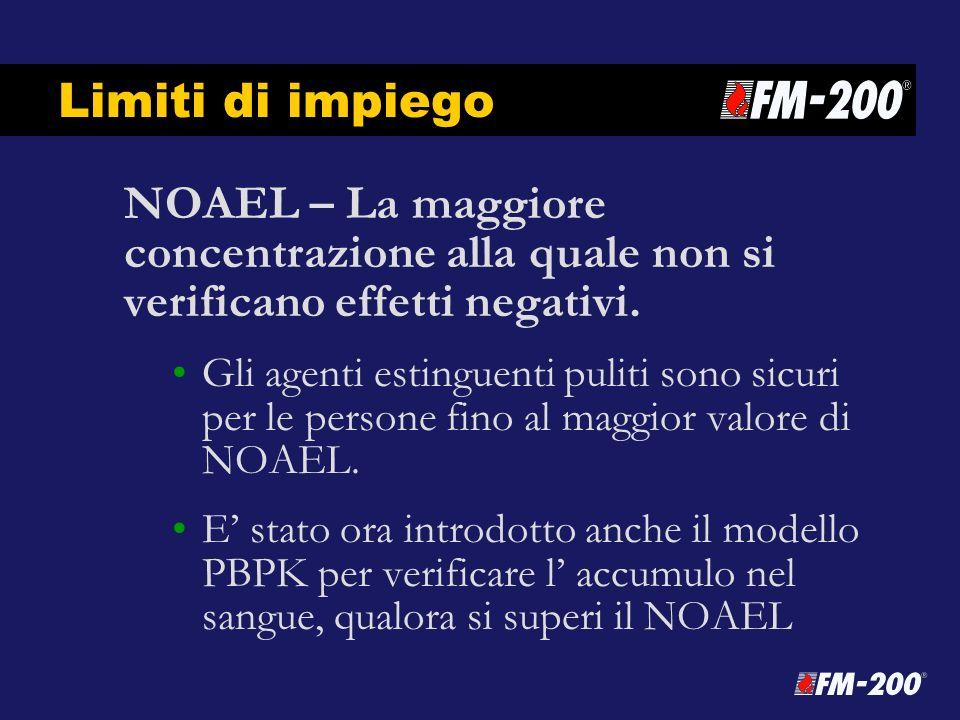Limiti di impiego NOAEL – La maggiore concentrazione alla quale non si verificano effetti negativi. Gli agenti estinguenti puliti sono sicuri per le p