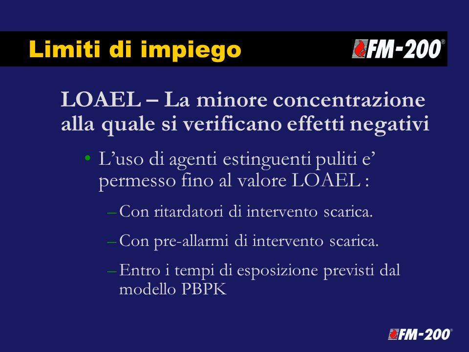 Limiti di impiego LOAEL – La minore concentrazione alla quale si verificano effetti negativi Luso di agenti estinguenti puliti e permesso fino al valo