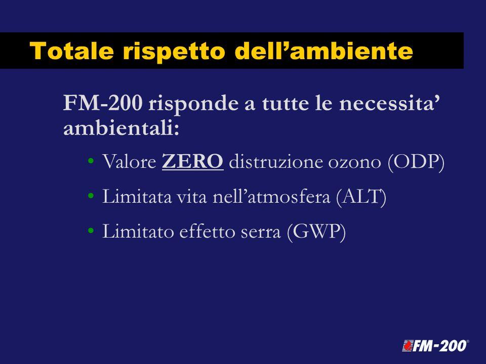 Totale rispetto dellambiente FM-200 risponde a tutte le necessita ambientali: Valore ZERO distruzione ozono (ODP) Limitata vita nellatmosfera (ALT) Li