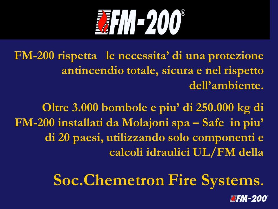 FM-200 rispetta le necessita di una protezione antincendio totale, sicura e nel rispetto dellambiente. Oltre 3.000 bombole e piu di 250.000 kg di FM-2