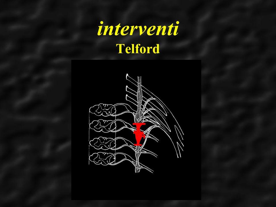 interventi Telford