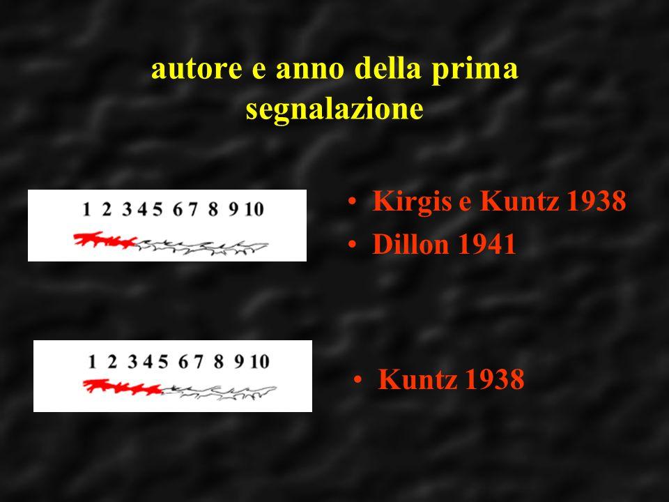 autore e anno della prima segnalazione Kirgis e Kuntz 1938 Dillon 1941 Kuntz 1938