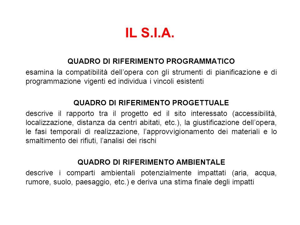 IL S.I.A. QUADRO DI RIFERIMENTO PROGRAMMATICO esamina la compatibilità dellopera con gli strumenti di pianificazione e di programmazione vigenti ed in
