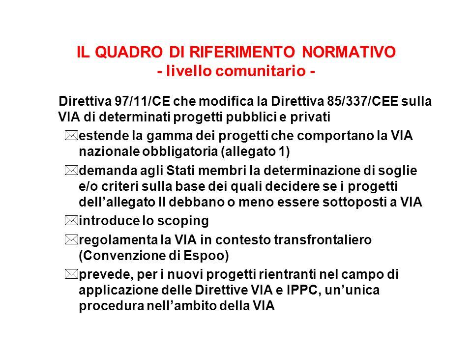 Direttiva 97/11/CE che modifica la Direttiva 85/337/CEE sulla VIA di determinati progetti pubblici e privati *estende la gamma dei progetti che compor