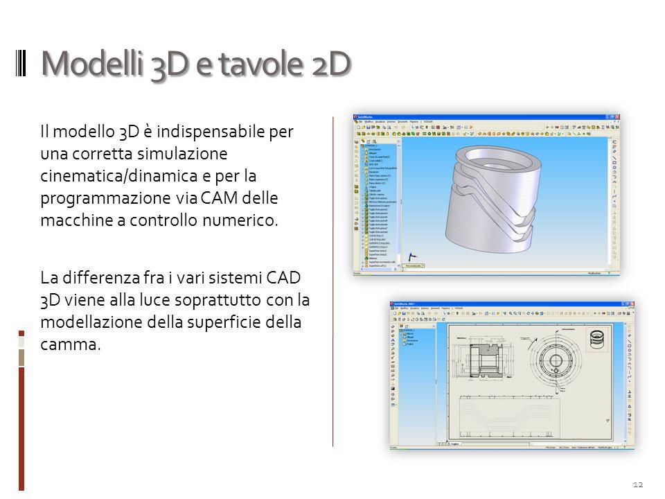 Modelli 3D e tavole 2D Il modello 3D è indispensabile per una corretta simulazione cinematica/dinamica e per la programmazione via CAM delle macchine