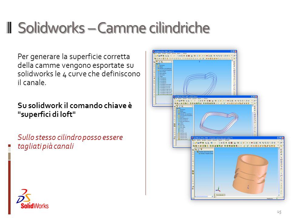 Solidworks – Camme cilindriche Per generare la superficie corretta della camme vengono esportate su solidworks le 4 curve che definiscono il canale. S