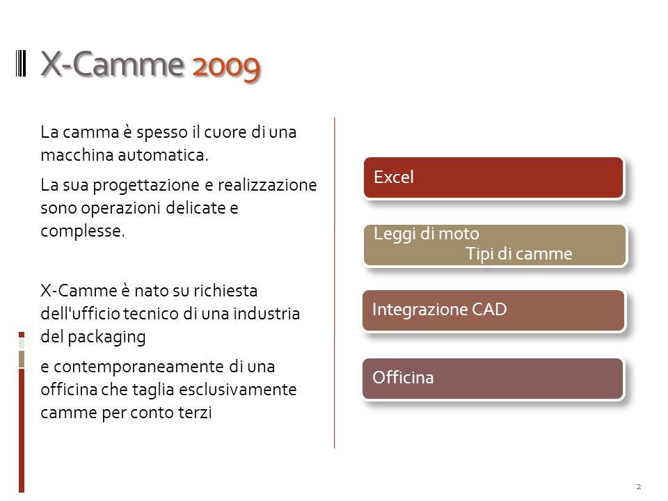 X-Camme 2009 La camma è spesso il cuore di una macchina automatica. La sua progettazione e realizzazione sono operazioni delicate e complesse. X-Camme