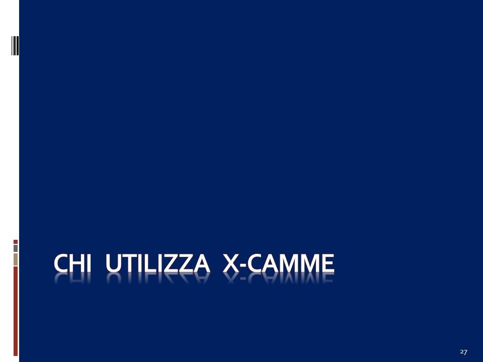 La versione freeware è ormai uno standard Cè una versione X-Camme freeware limitata a 4 tratti di movimento.