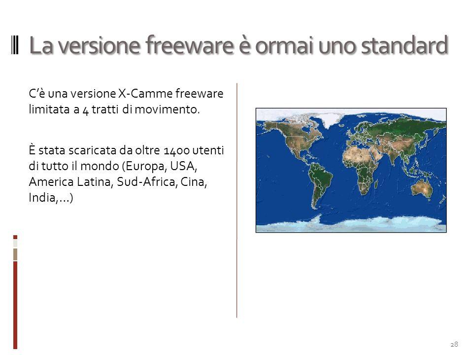 La versione freeware è ormai uno standard Cè una versione X-Camme freeware limitata a 4 tratti di movimento. È stata scaricata da oltre 1400 utenti di
