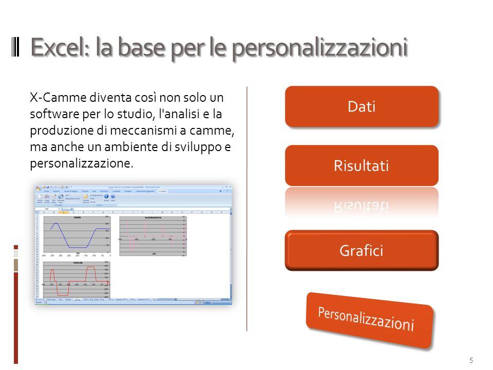 Excel: la base per le personalizzazioni X-Camme diventa così non solo un software per lo studio, l'analisi e la produzione di meccanismi a camme, ma a