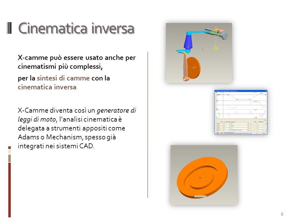 Cinematica inversa X-camme può essere usato anche per cinematismi più complessi, per la sintesi di camme con la cinematica inversa X-Camme diventa cos