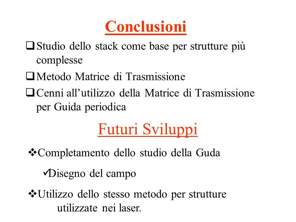 Futuri Sviluppi Studio dello stack come base per strutture più complesse Metodo Matrice di Trasmissione Cenni allutilizzo della Matrice di Trasmission