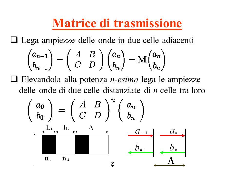 Relazione di dispersione Relazione che lega le costanti di propagazione la frequenza Si ottiene a partire dalla Matrice di trasmissione costante di fase che regola la propagazione attraverso un periodo Lo eguaglio agli autovalori di M Ottengo relazione di dispersione