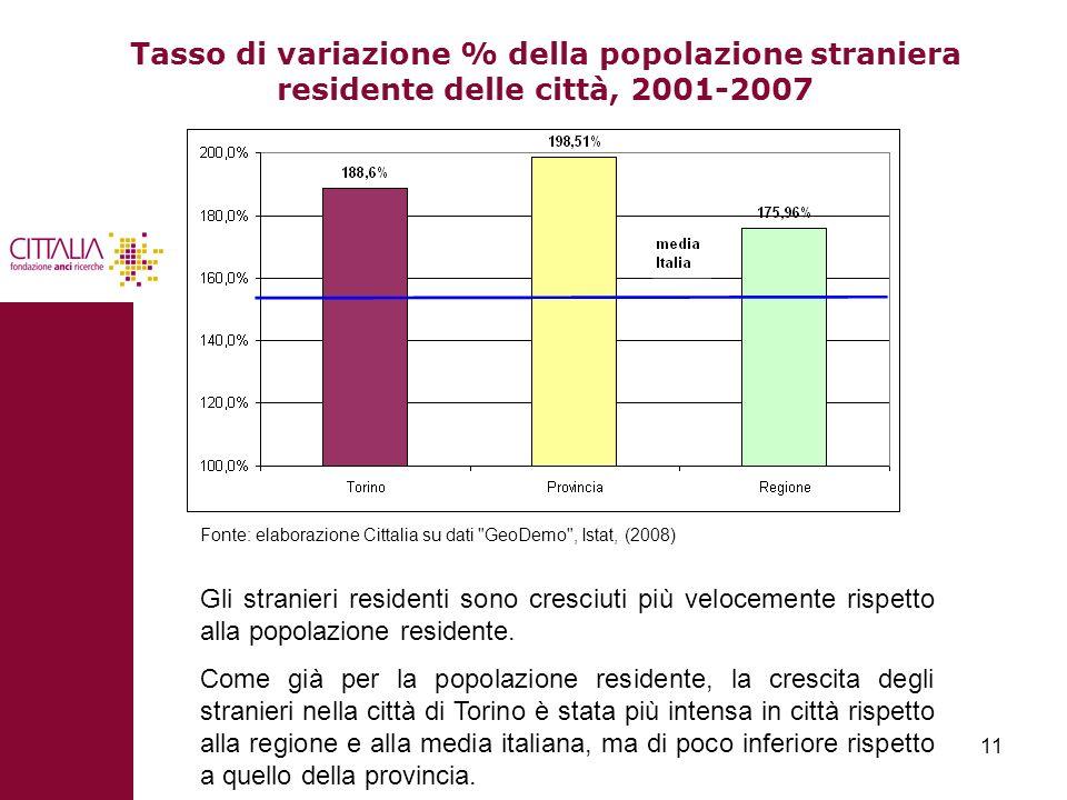 11 Tasso di variazione % della popolazione straniera residente delle città, 2001-2007 Gli stranieri residenti sono cresciuti più velocemente rispetto